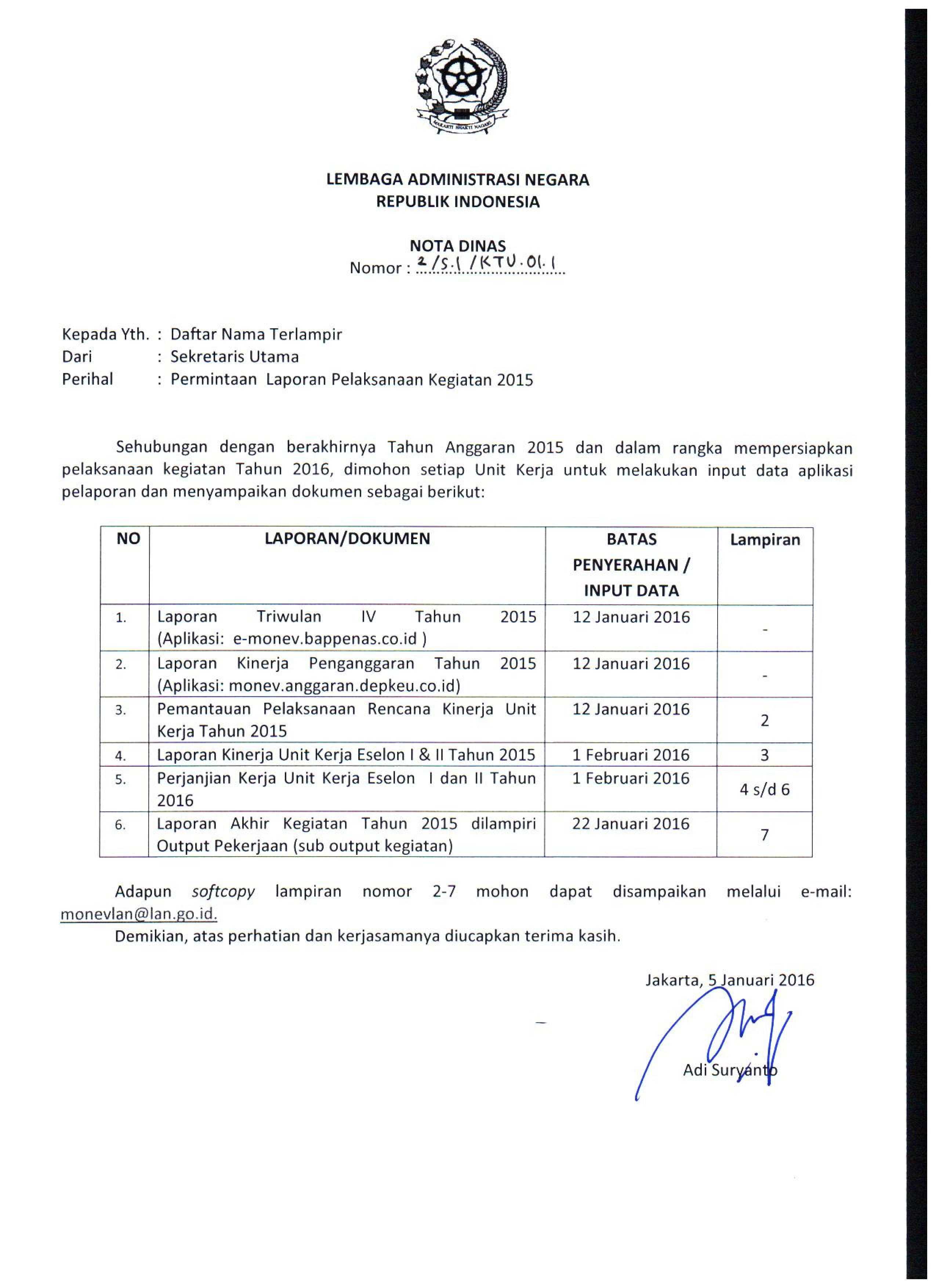 Nota Dinas Pengumpulan Laporan Akhir Beranda Lembaga